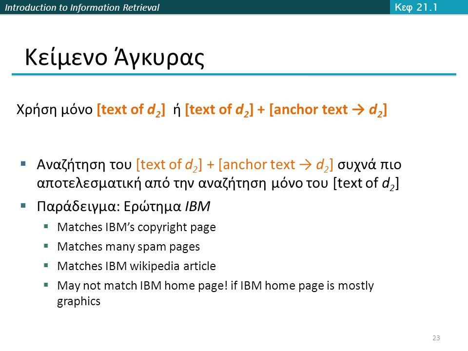 Κεφ 21.1 Κείμενο Άγκυρας. Χρήση μόνο [text of d2] ή [text of d2] + [anchor text → d2]